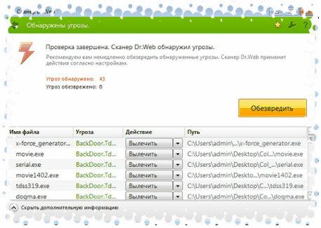 Антивирус dr web doctor web доктор веб ключ.