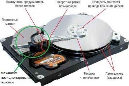 перестал работать жесткий диск